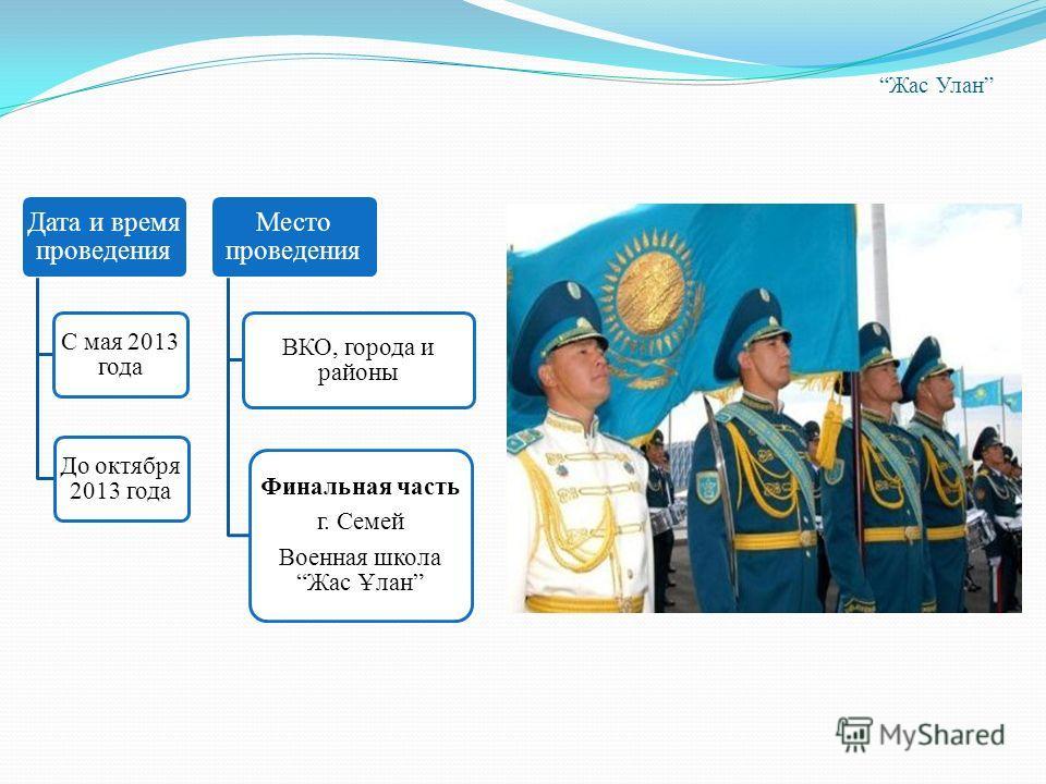 Дата и время проведения С мая 2013 года До октября 2013 года Место проведения ВКО, города и районы Финальная часть г. Семей Военная школа Жас Ұлан Жас Улан