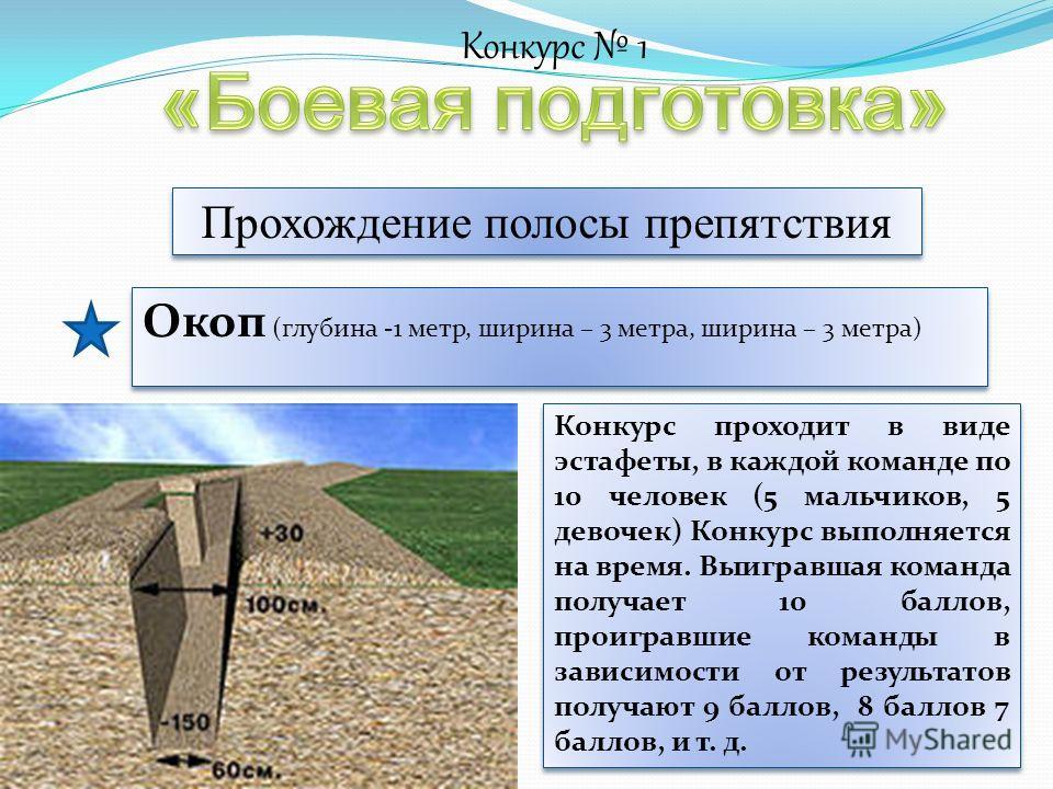 Конкурс 1 Прохождение полосы препятствия Окоп (глубина -1 метр, ширина – 3 метра, ширина – 3 метра) Конкурс проходит в виде эстафеты, в каждой команде по 10 человек (5 мальчиков, 5 девочек) Конкурс выполняется на время. Выигравшая команда получает 10