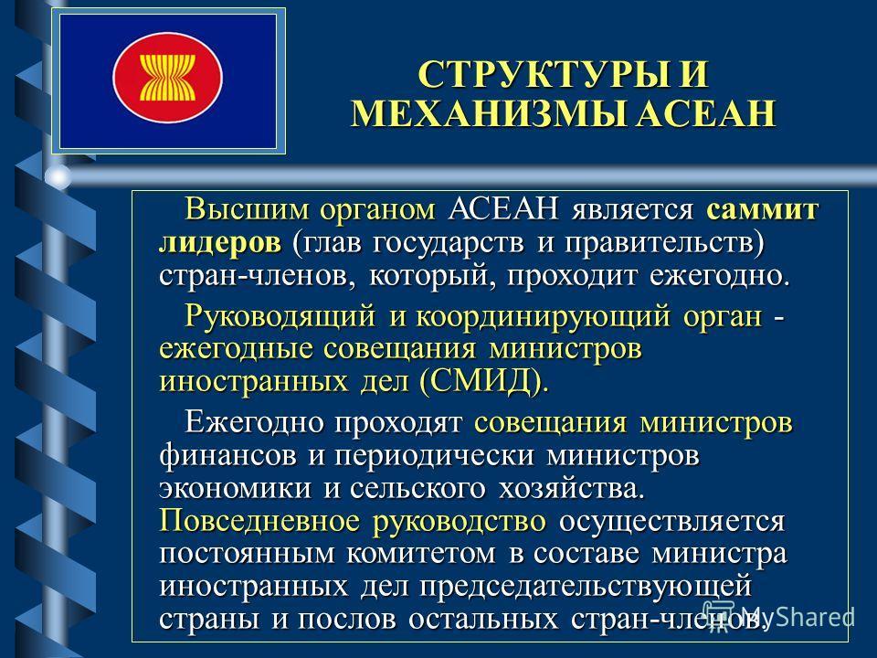 СТРУКТУРЫ И МЕХАНИЗМЫ АСЕАН Высшим органом АСЕАН является саммит лидеров (глав государств и правительств) стран-членов, который, проходит ежегодно. Высшим органом АСЕАН является саммит лидеров (глав государств и правительств) стран-членов, который, п