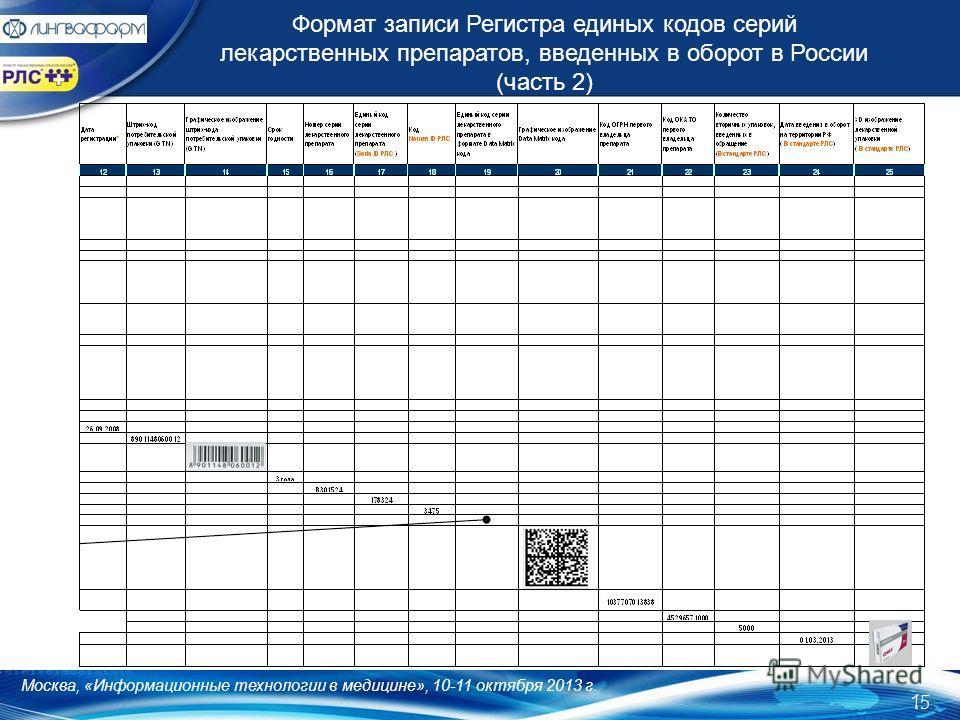 Формат записи Регистра единых кодов серий лекарственных препаратов, введенных в оборот в России (часть 2) 15 Москва, «Информационные технологии в медицине», 10-11 октября 2013 г.