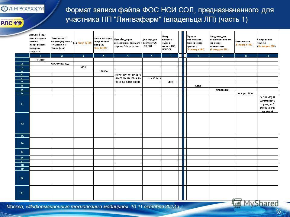 Формат записи файла ФОС НСИ СОЛ, предназначенного для участника НП Лингвафарм (владельца ЛП) (часть 1) 16 Москва, «Информационные технологии в медицине», 10-11 октября 2013 г.