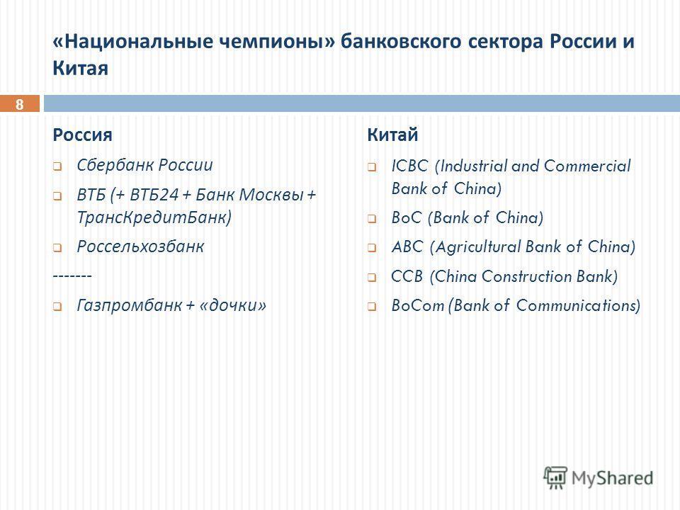 « Национальные чемпионы » банковского сектора России и Китая Россия Сбербанк России ВТБ (+ ВТБ 24 + Банк Москвы + ТрансКредитБанк ) Россельхозбанк ------- Газпромбанк + « дочки » Китай ICBC (Industrial and Commercial Bank of China) BoC (Bank of China