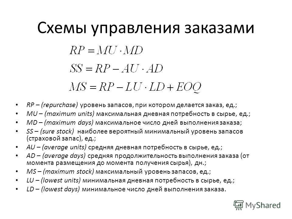Схемы управления заказами RP – (repurchase) уровень запасов, при котором делается заказ, ед.; MU – (maximum units) максимальная дневная потребность в сырье, ед.; MD – (maximum days) максимальное число дней выполнения заказа; SS – (sure stock) наиболе