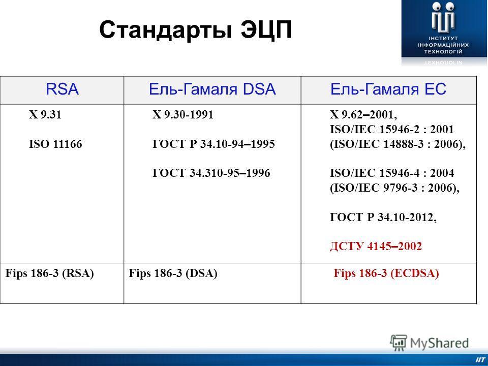 RSAЕль-Гамаля DSAЕль-Гамаля EC X 9.31 ISO 11166 X 9.30-1991 ГОСТ Р 34.10-94 – 1995 ГОСТ 34.310-95 – 1996 X 9.62 – 2001, ISO/IEC 15946-2 : 2001 (ISO/IEC 14888-3 : 2006), ISO/IEC 15946-4 : 2004 (ISO/IEC 9796-3 : 2006), ГОСТ Р 34.10-2012, ДСТУ 4145 – 20