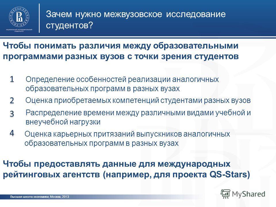 Высшая школа экономики, Москва, 2013 Зачем нужно межвузовское исследование студентов? Чтобы понимать различия между образовательными программами разных вузов с точки зрения студентов 1 1 2 2 Определение особенностей реализации аналогичных образовател