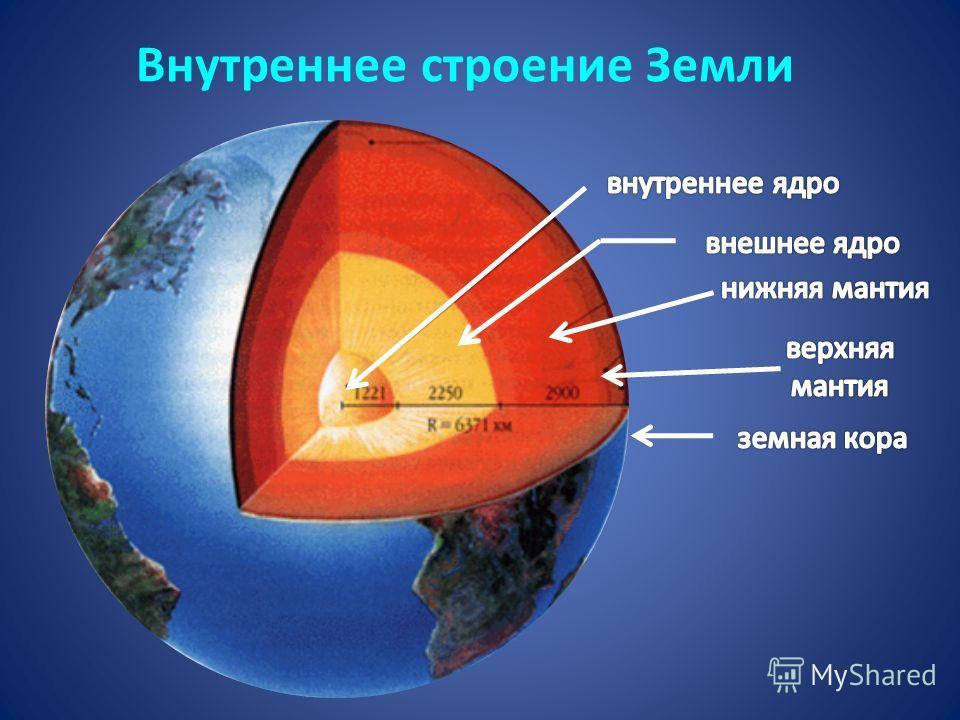 Как сделать макет земной коры