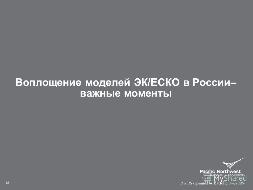 18 Воплощение моделей ЭК/ЕСКО в России– важные моменты