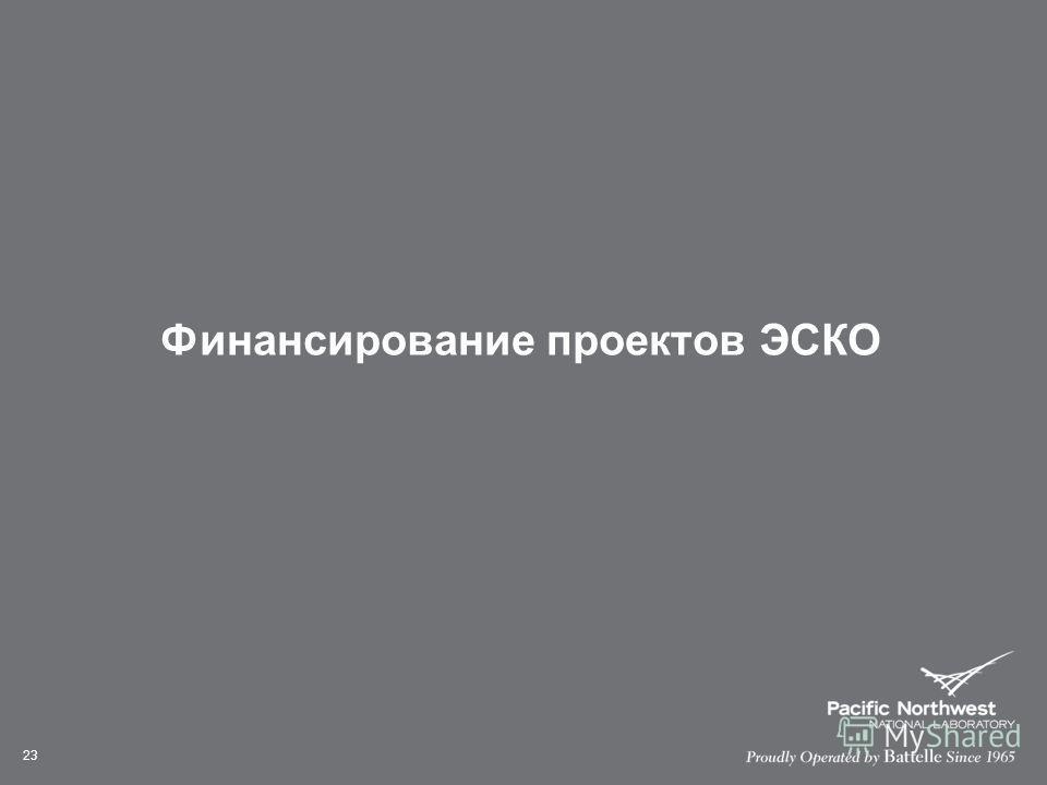 23 Финансирование проектов ЭСКО