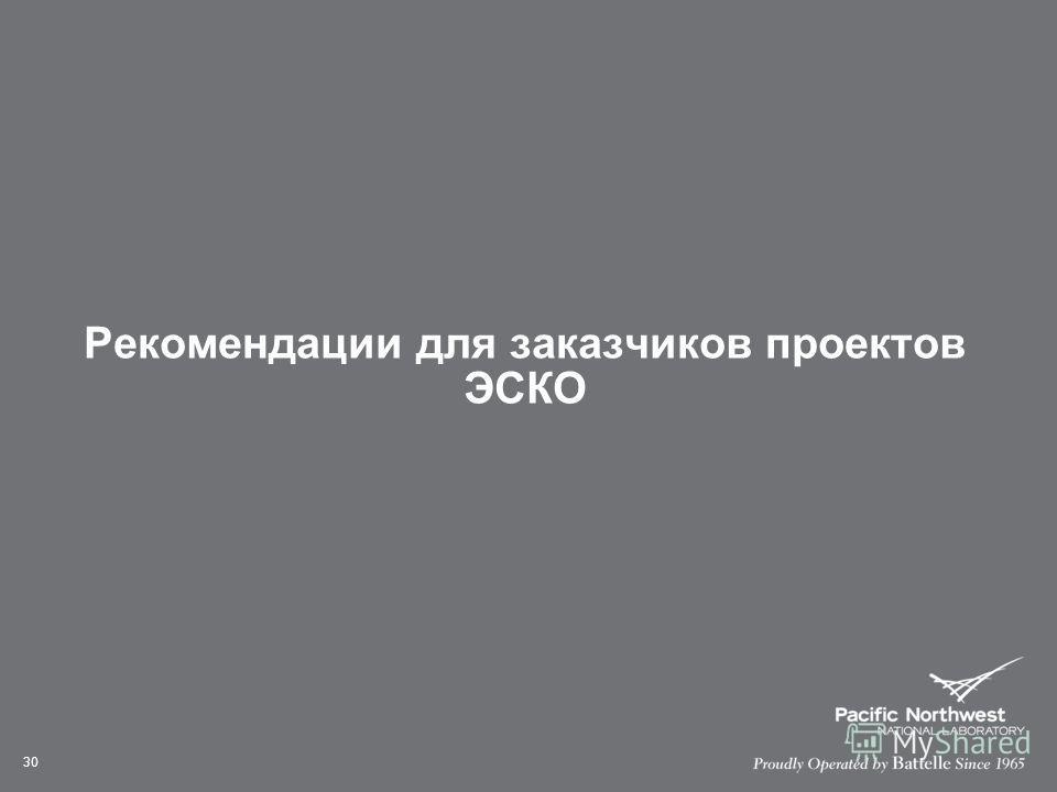 30 Рекомендации для заказчиков проектов ЭСКО