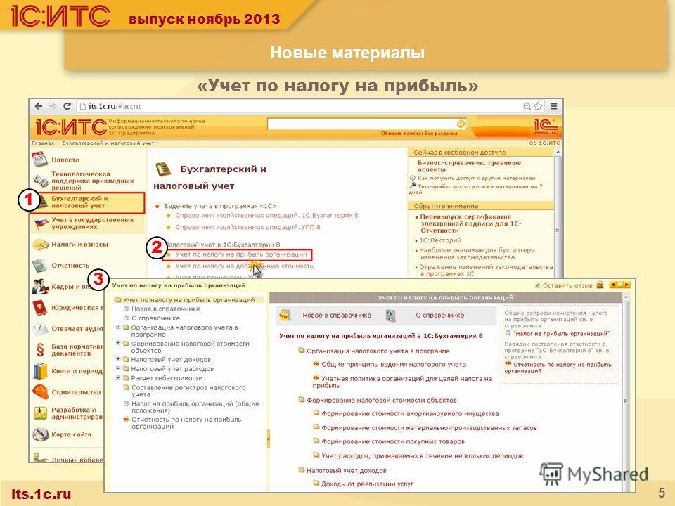 its.1c.ru 5 выпуск ноябрь 2013 «Учет по налогу на прибыль» Новые материалы 1 2 3