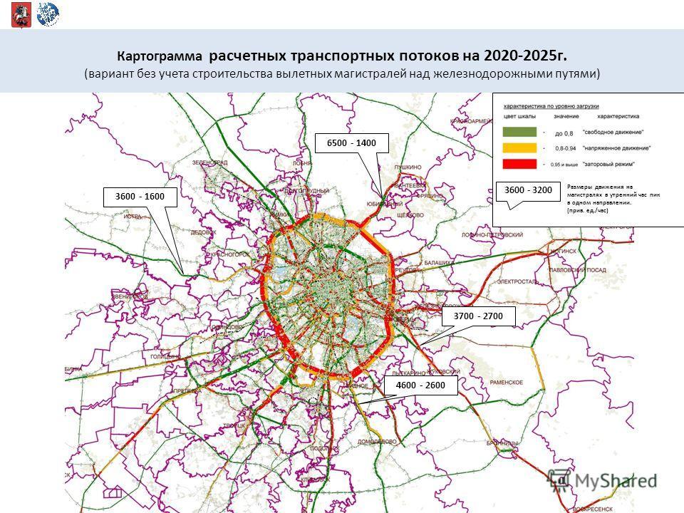 3700 - 2700 6500 - 1400 3600 - 1600 4600 - 2600 3600 - 3200 Размеры движения на магистралях в утренний час пик в одном направлении. (прив. ед./час) 8 Картограмма расчетных транспортных потоков на 2020-2025г. (вариант без учета строительства вылетных