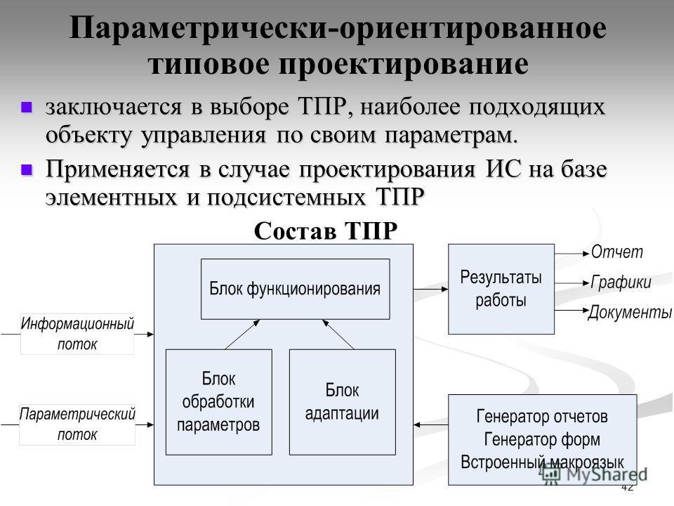 42 Параметрически-ориентированное типовое проектирование заключается в выборе ТПР, наиболее подходящих объекту управления по своим параметрам. заключается в выборе ТПР, наиболее подходящих объекту управления по своим параметрам. Применяется в случае