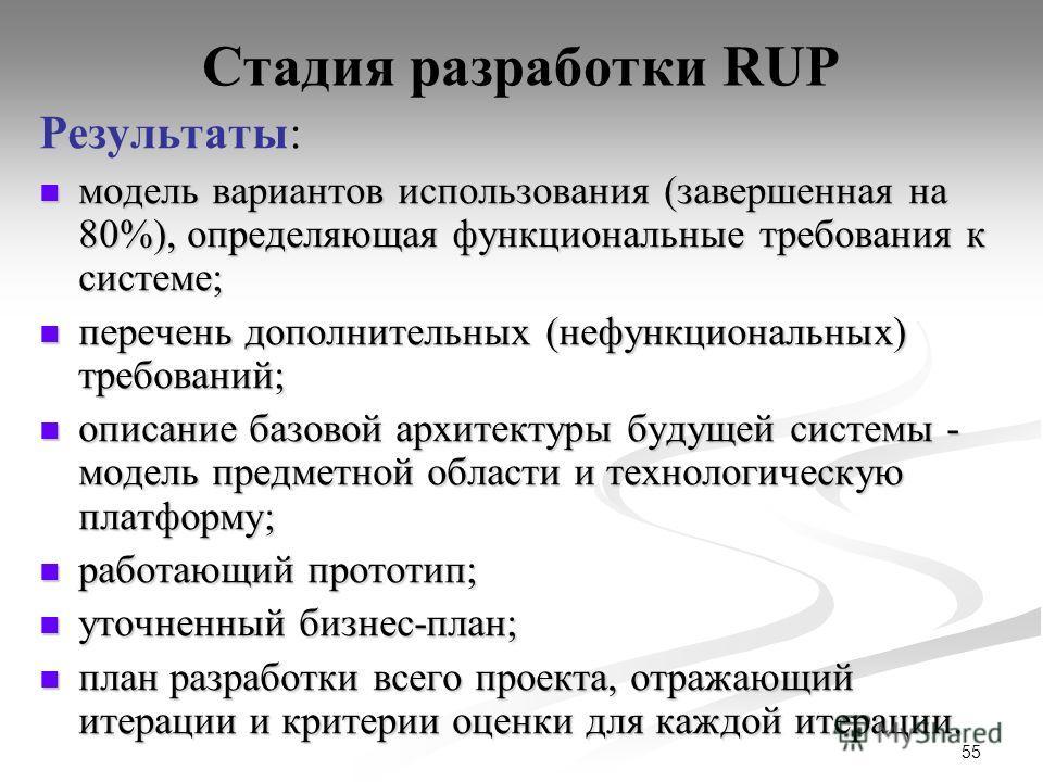 55 Стадия разработки RUP : Результаты: модель вариантов использования (завершенная на 80%), определяющая функциональные требования к системе; модель вариантов использования (завершенная на 80%), определяющая функциональные требования к системе; переч