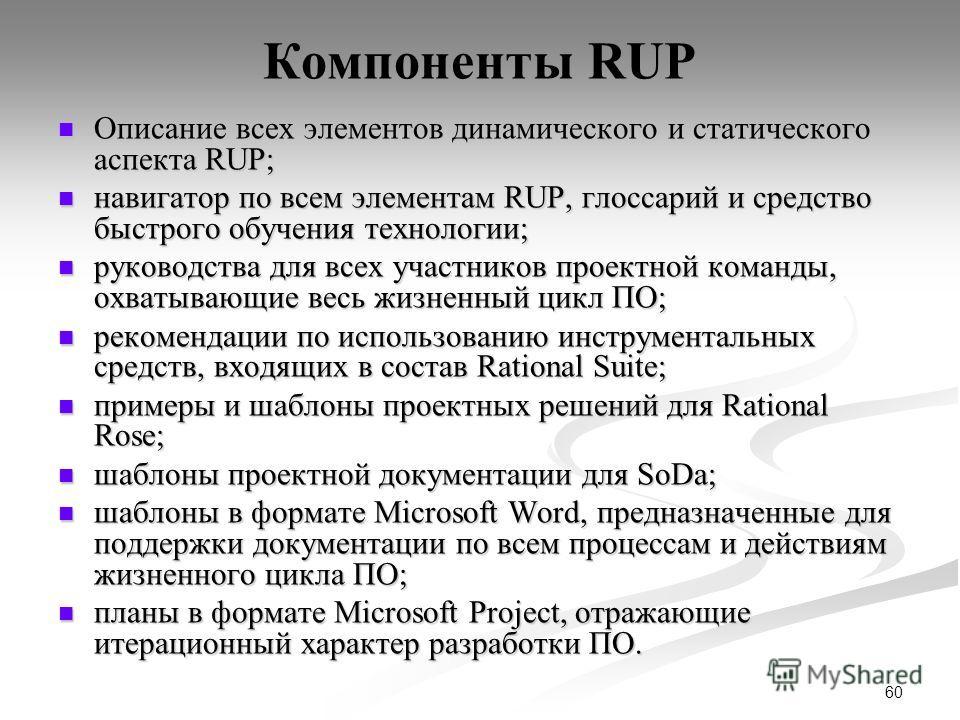 60 Компоненты RUP Описание всех элементов динамического и статического аспекта RUP; Описание всех элементов динамического и статического аспекта RUP; навигатор по всем элементам RUP, глоссарий и средство быстрого обучения технологии; навигатор по все