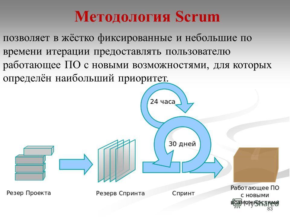 83 Методология Scrum позволяет в жёстко фиксированные и небольшие по времени итерации предоставлять пользователю работающее ПО с новыми возможностями, для которых определён наибольший приоритет.