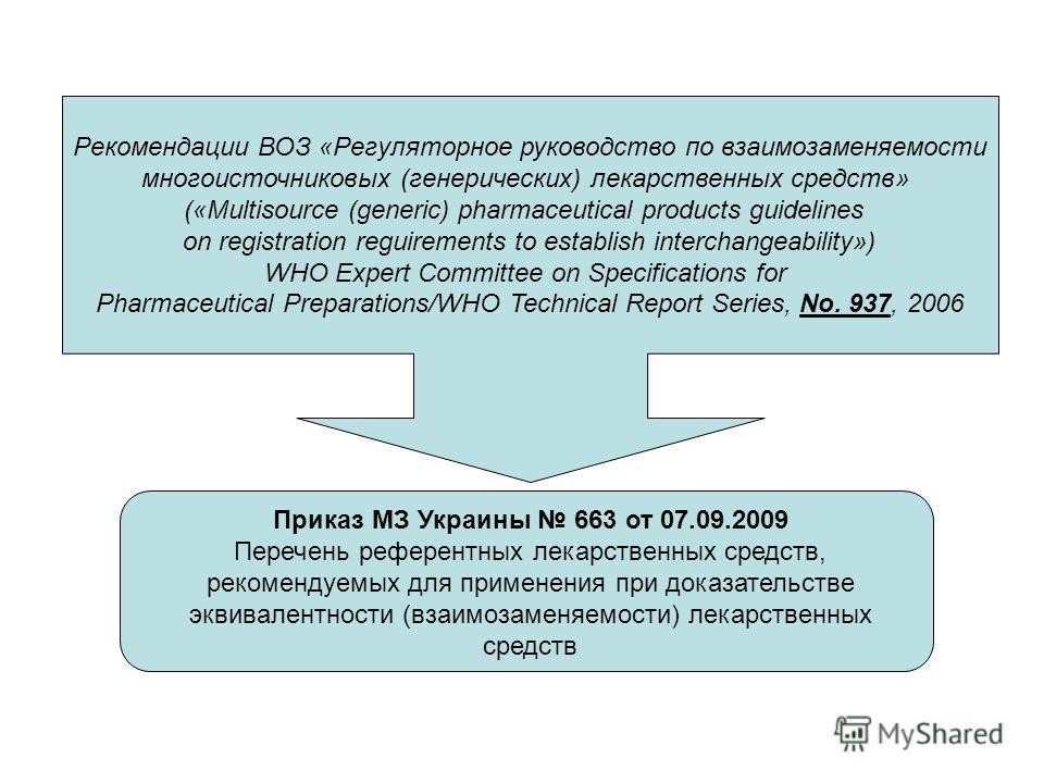 Рекомендации ВОЗ «Регуляторное руководство по взаимозаменяемости многоисточниковых (генерических) лекарственных средств» («Multisource (generic) pharmaceutical products guidelines on registration reguirements to establish interchangeability») WHO Exp