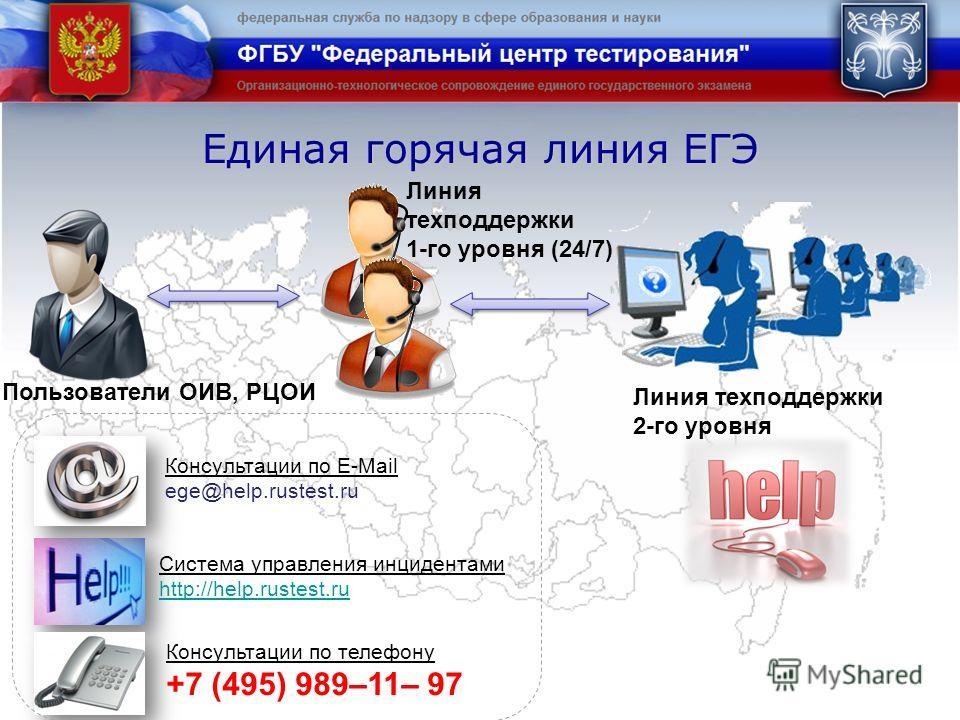 Единая горячая линия ЕГЭ Консультации по E-Mail ege@help.rustest.ru Система управления инцидентами http://help.rustest.ru Консультации по телефону +7 (495) 989–11– 97 Пользователи ОИВ, РЦОИ Линия техподдержки 1-го уровня (24/7) Линия техподдержки 2-г