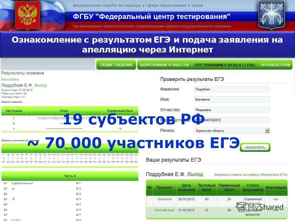 Ознакомление с результатом ЕГЭ и подача заявления на апелляцию через Интернет 19 субъектов РФ ~ 70 000 участников ЕГЭ