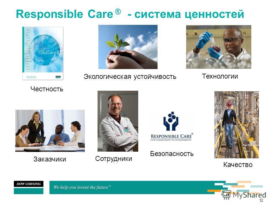 Responsible Care ® - система ценностей 12 Сотрудники Заказчики Технологии Экологическая устойчивость Качество Честность Безопасность