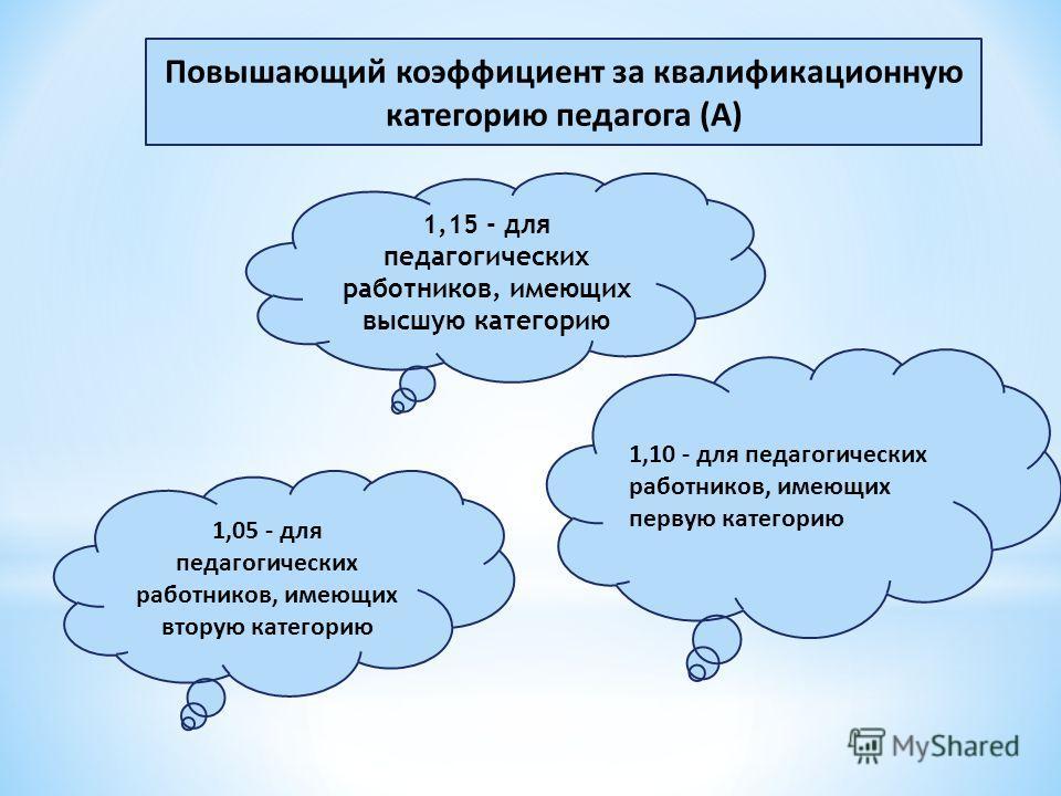Повышающий коэффициент за квалификационную категорию педагога (А) 1,05 - для педагогических работников, имеющих вторую категорию 1,15 - для педагогических работников, имеющих высшую категорию 1,10 - для педагогических работников, имеющих первую катег