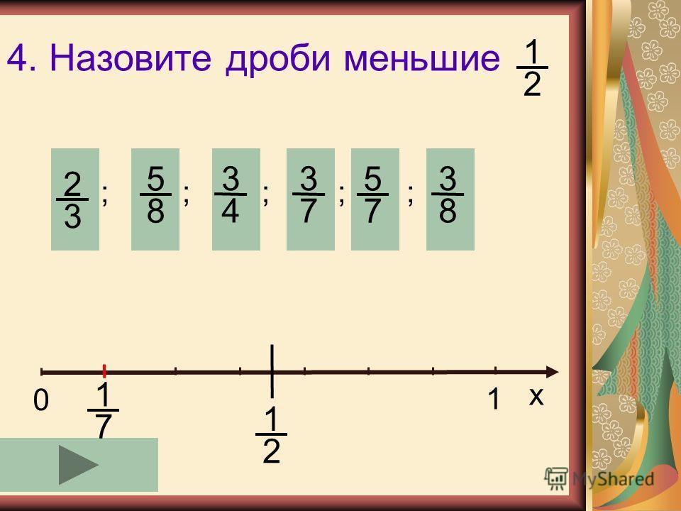 3. Вычислите устно. а) 12 +0,6 : 3 -0,2 ·2,5 ?10 б) 1 - 0,4 · 5 - 0,5 : 5 0,5 4 · 25 = 100 в) 0,7 - 0,06 : 8 · 10 : 0,4 2
