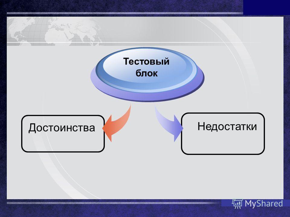 LOGO www.themegallery.com Достоинства Тестовый блок Недостатки