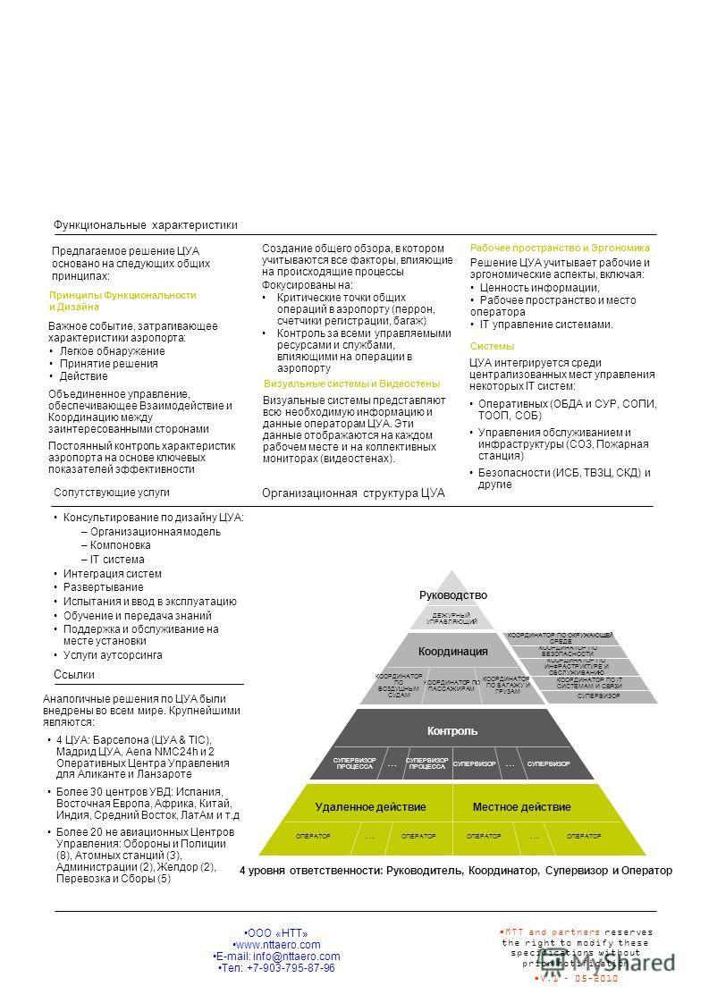 Функциональные характеристики Предлагаемое решение ЦУА основано на следующих общих принципах: Сопутствующие услуги Ссылки Консультирование по дизайну ЦУА: –Организационная модель –Компоновка –IT система Интеграция систем Развертывание Испытания и вво