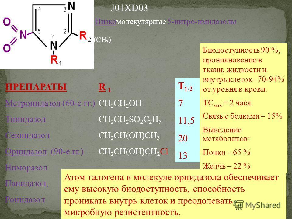 Низкомолекулярные 5-нитро-имидазолы ПРЕПАРАТЫ Метронидазол (60-е гг.) Тинидазол Секнидазол Орнидазол (90-е гг.) Ниморазол Панидазол, Ронидазол R 1 CH 2 CH 2 OH СН 2 СН 2 SO 2 C 2 H 5 СH 2 CH(OH)CH 3 СH 2 CH(OH)CH 2 Cl T 1/2 7 11,5 20 13 Биодоступност