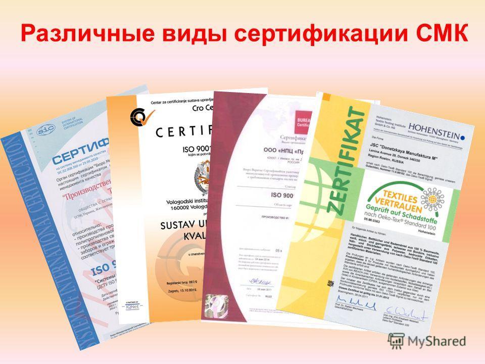 Различные виды сертификации СМК