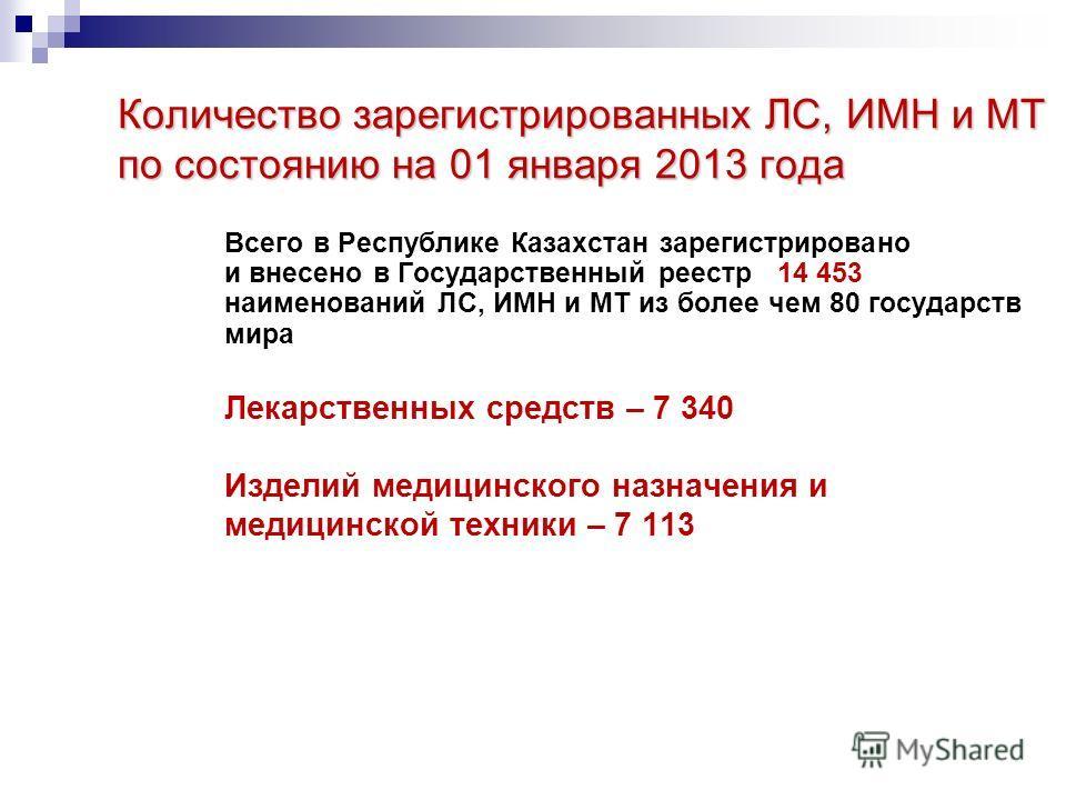 Количество зарегистрированных ЛС, ИМН и МТ по состоянию на 01 января 2013 года Всего в Республике Казахстан зарегистрировано и внесено в Государственный реестр 14 453 наименований ЛС, ИМН и МТ из более чем 80 государств мира Лекарственных средств – 7