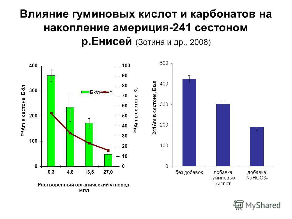 Влияние гуминовых кислот и карбонатов на накопление америция-241 сестоном р.Енисей (Зотина и др., 2008)