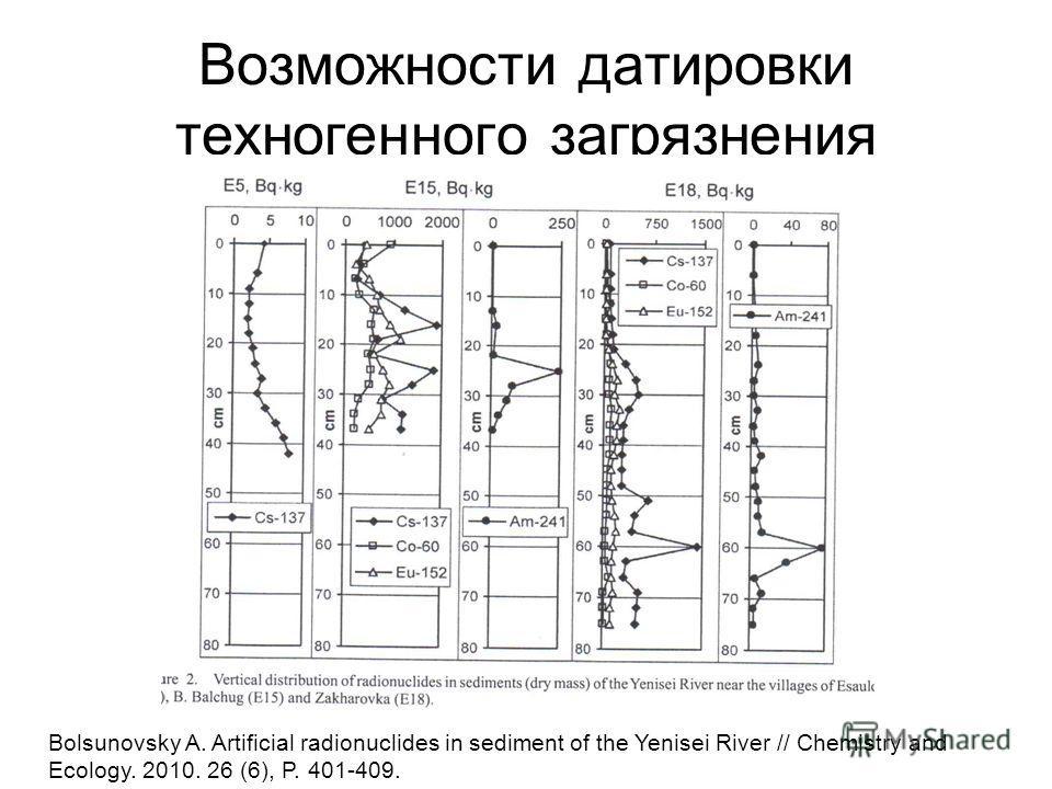 Возможности датировки техногенного загрязнения Bolsunovsky A. Artificial radionuclides in sediment of the Yenisei River // Chemistry and Ecology. 2010. 26 (6), P. 401-409.