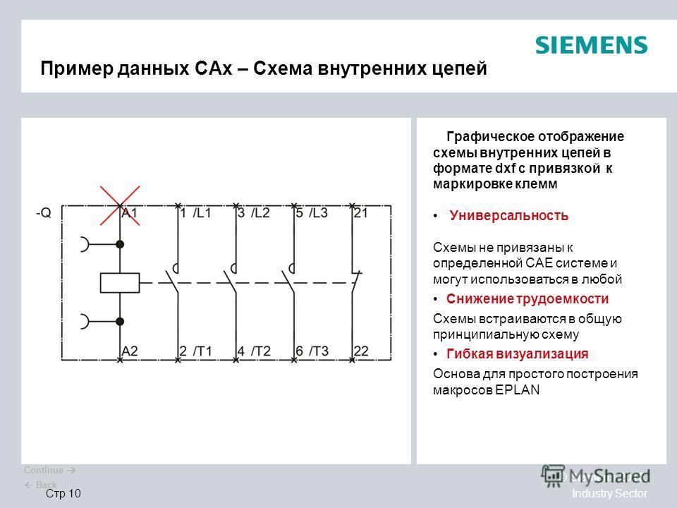 © Siemens 2010. Industry SectorСтр 10 Пример данных CAx – Схема внутренних цепей Графическое отображение схемы внутренних цепей в формате dxf с привязкой к маркировке клемм Универсальность Схемы не привязаны к определенной CAE системе и могут использ