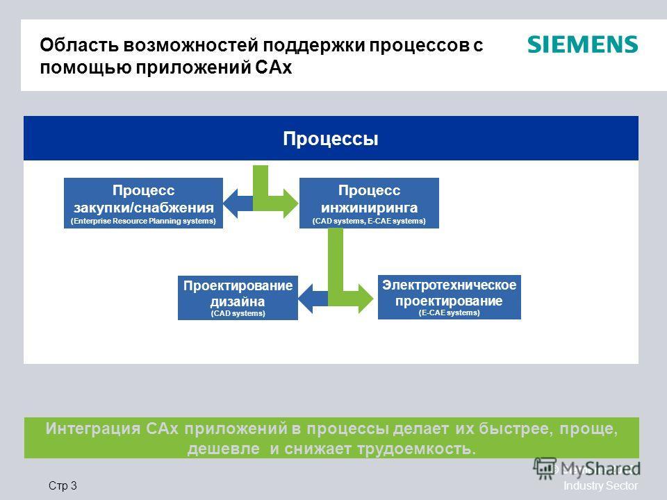 © Siemens 2010. Industry SectorСтр 3 Процессы Процесс закупки/снабжения (Enterprise Resource Planning systems) Процесс инжиниринга (CAD systems, E-CAE systems) Проектирование дизайна (CAD systems) Электротехническое проектирование (E-CAE systems) Инт