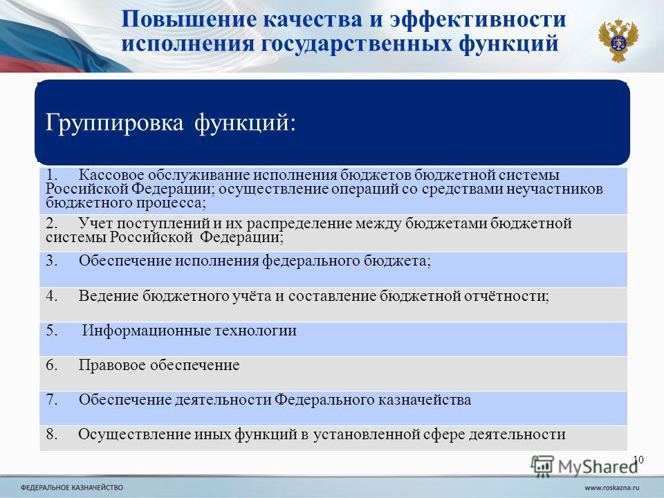 1.Кассовое обслуживание исполнения бюджетов бюджетной системы Российской Федерации; осуществление операций со средствами неучастников бюджетного процесса; 2.Учет поступлений и их распределение между бюджетами бюджетной системы Российской Федерации; 3
