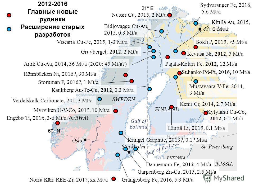 Pajala-Kolari Fe, 2012, 12 Mt/a Kevitsa Ni, 2012, 5 Mt/a Kylylahti Cu-Co, 2012, 0.5 Mt/a Suhanko Pd-Pt, 2016, 10 Mt/a Länttä Li, 2015, 0.1 Mt/a Mustavaara V-Fe, 2014, 3 Mt/a Kemi Cr, 2014, 2.7 Mt/a Sokli P, 2015, >5 Mt/a Kittilä Au, 2015, 2 Mt/a Aiti