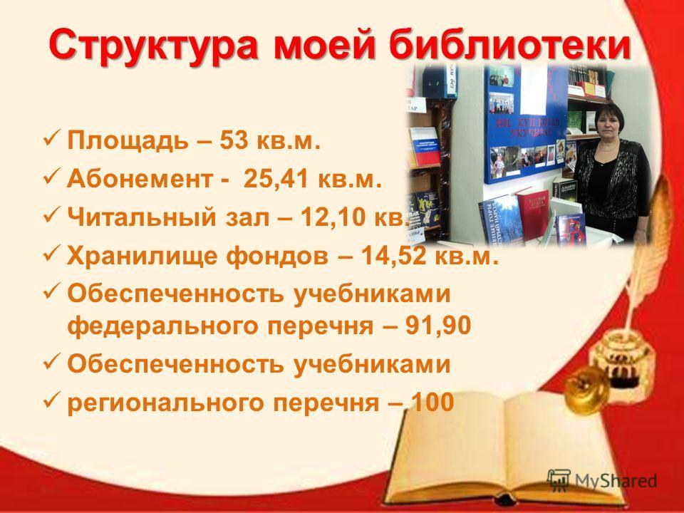 Структура моей библиотеки Площадь – 53 кв.м. Абонемент - 25,41 кв.м. Читальный зал – 12,10 кв.м. Хранилище фондов – 14,52 кв.м. Обеспеченность учебниками федерального перечня – 91,90 Обеспеченность учебниками регионального перечня – 100