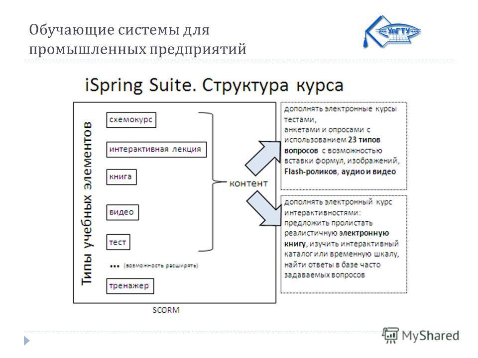 Обучающие системы для промышленных предприятий