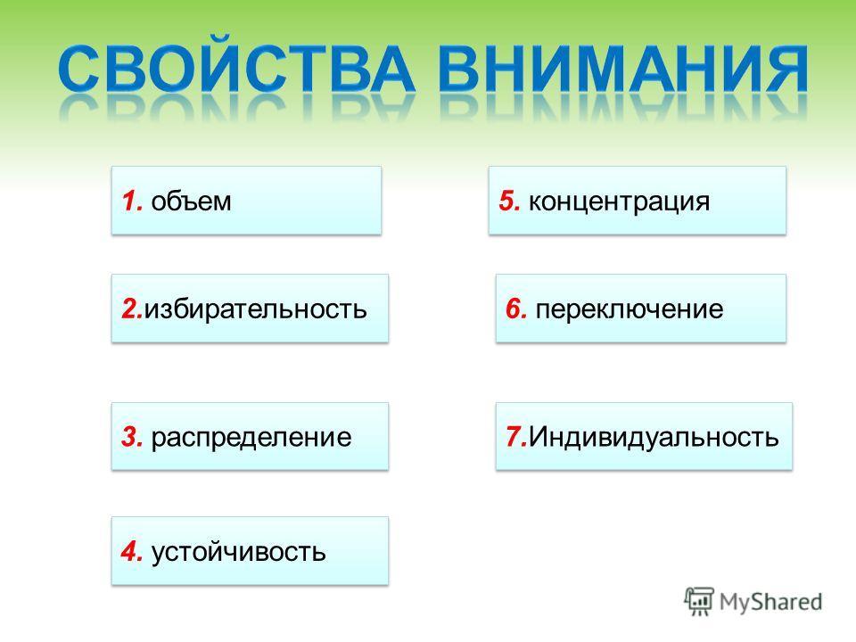 1. объем 2.избирательность 3. распределение 4. устойчивость 5. концентрация 7.Индивидуальность 6. переключение