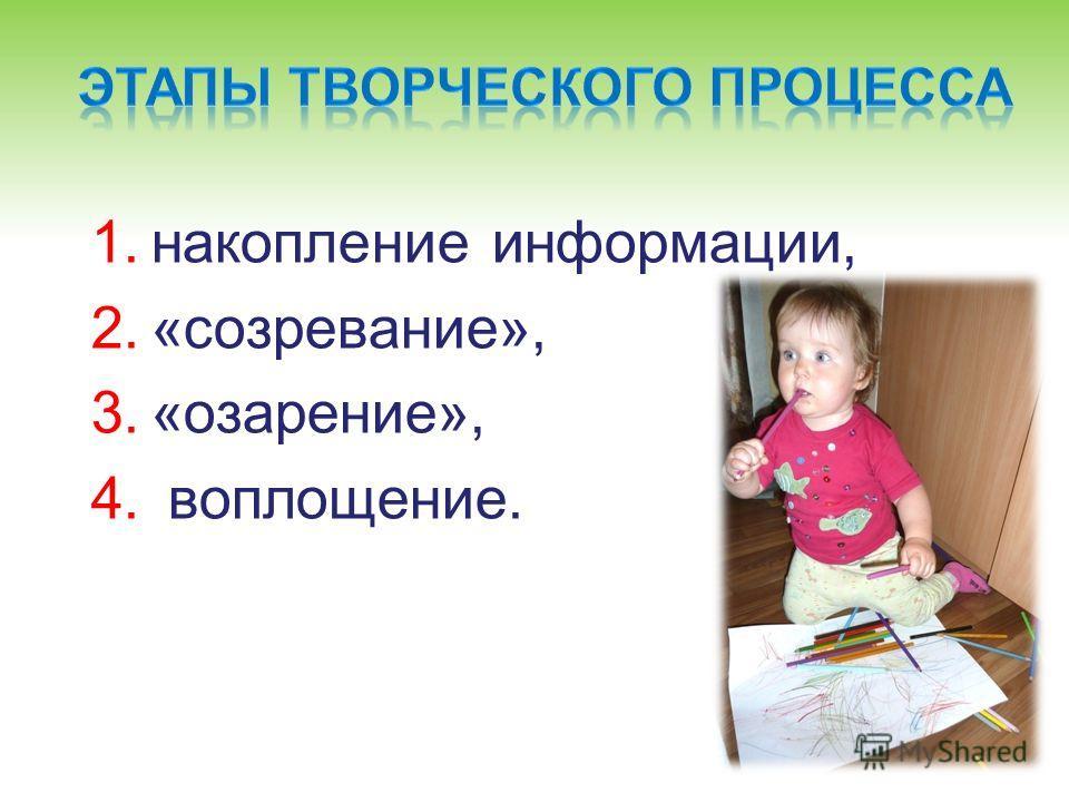 1.накопление информации, 2.«созревание», 3.«озарение», 4. воплощение.