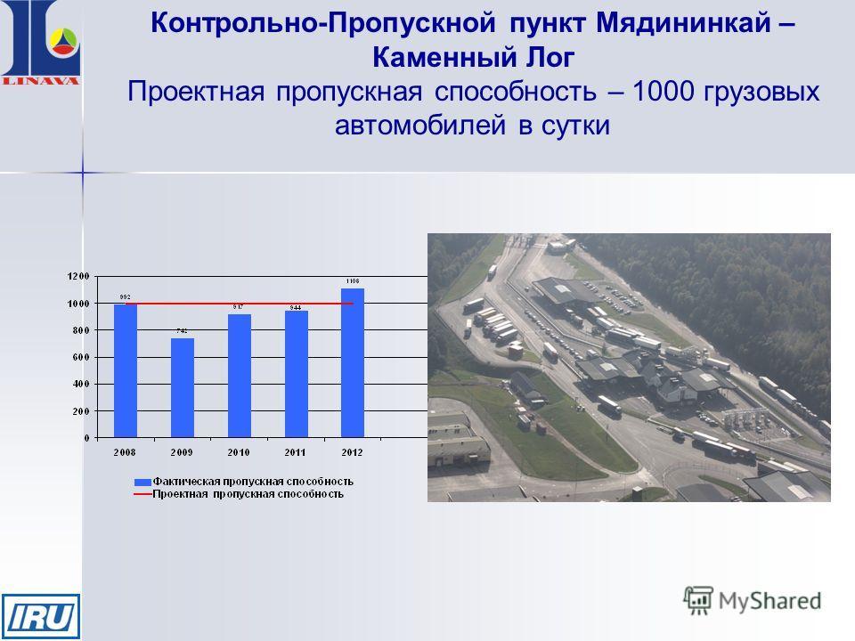 Контрольно-Пропускной пункт Мядининкай – Каменный Лог Проектная пропускная способность – 1000 грузовых автомобилей в сутки