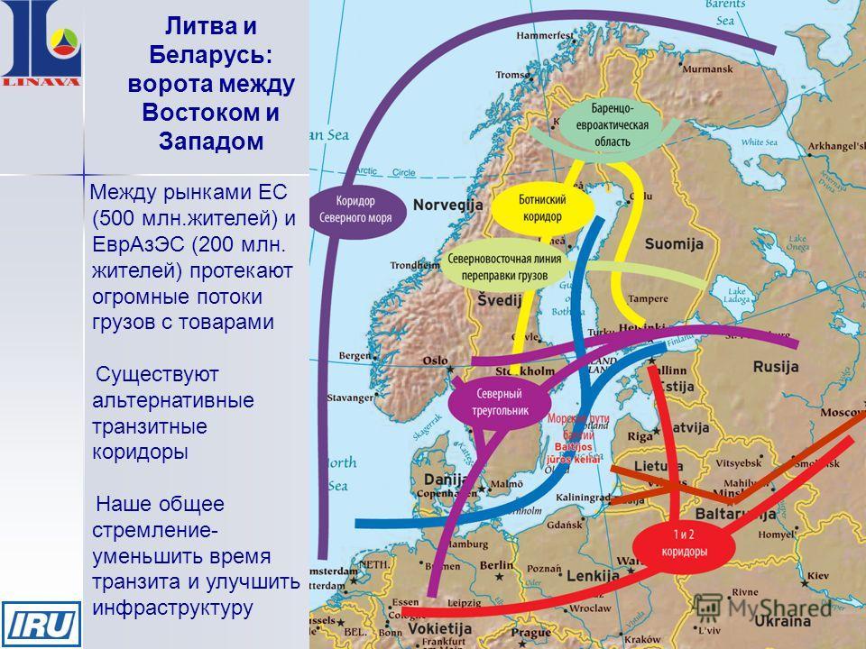 Литва и Беларусь: ворота между Востоком и Западом Между рынками ЕС (500 млн.жителей) и ЕврАзЭС (200 млн. жителей) протекают огромные потоки грузов с товарами Существуют альтернативные транзитные коридоры Наше общее стремление- уменьшить время транзит