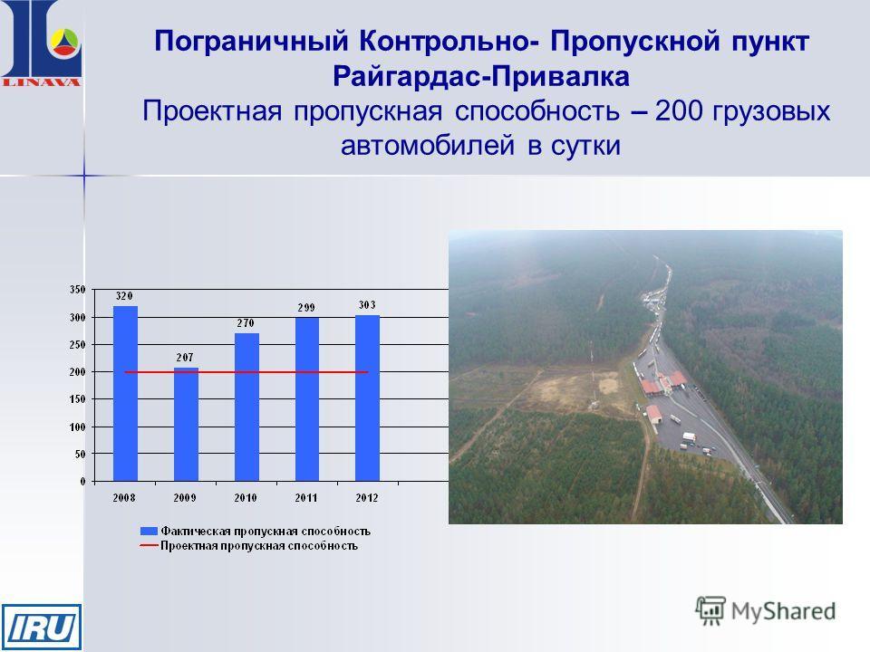 Пограничный Контрольно- Пропускной пункт Райгардас-Привалка Проектная пропускная способность – 200 грузовых автомобилей в сутки