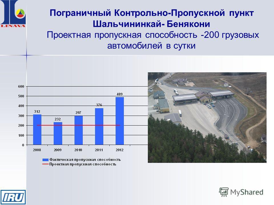 Пограничный Контрольно-Пропускной пункт Шальчининкай- Бенякони Проектная пропускная способность -200 грузовых автомобилей в сутки
