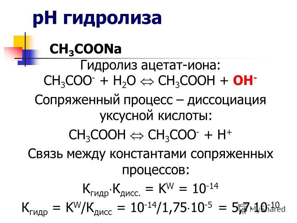 рН гидролиза СН 3 СООNa Гидролиз ацетат-иона: CH 3 COO - + H 2 O CH 3 COOH + OH - Сопряженный процесс – диссоциация уксусной кислоты: СН 3 СООН СН 3 СОО - + Н + Связь между константами сопряженных процессов: К гидр К дисс. = K W = 10 -14 К гидр = K W