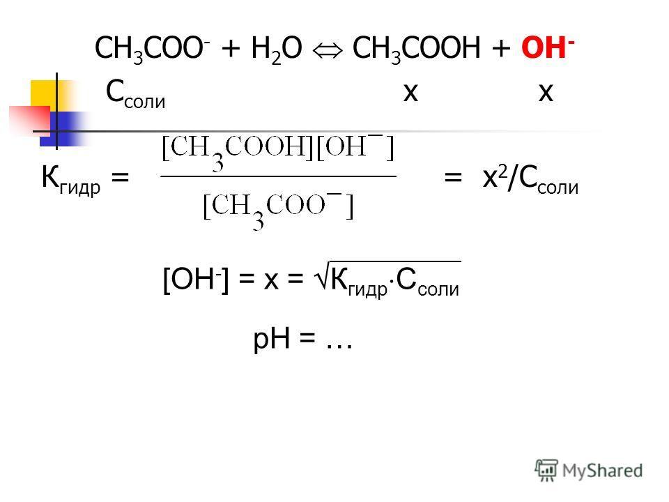 CH 3 COO - + H 2 O CH 3 COOH + OH - С соли х х К гидр = = х 2 /С соли [OH - ] = х = К гидр С соли рН = …