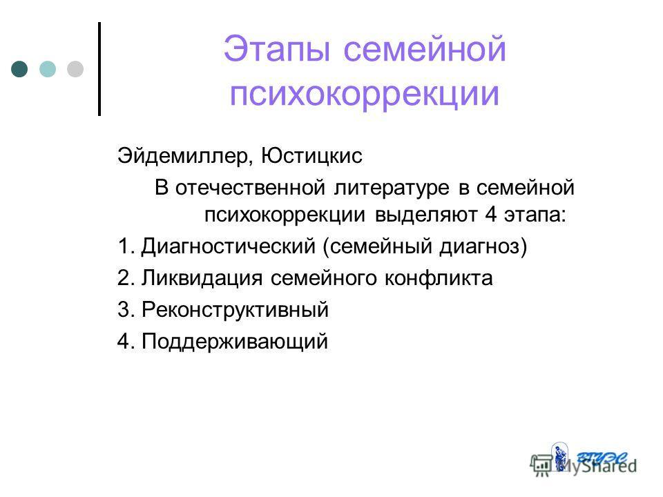 Этапы семейной психокоррекции Эйдемиллер, Юстицкис В отечественной литературе в семейной психокоррекции выделяют 4 этапа: 1. Диагностический (семейный диагноз) 2. Ликвидация семейного конфликта 3. Реконструктивный 4. Поддерживающий
