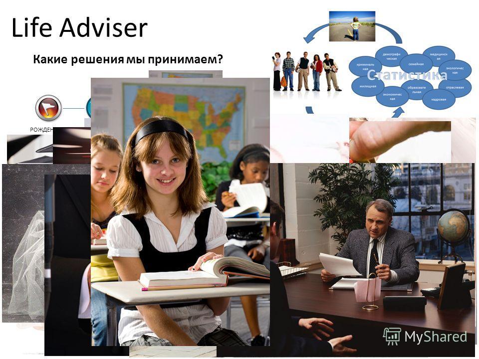 Life Adviser Какие решения мы принимаем? РОЖДЕНИЕ! ДЕТСАД! РОЖДЕНИЕ!