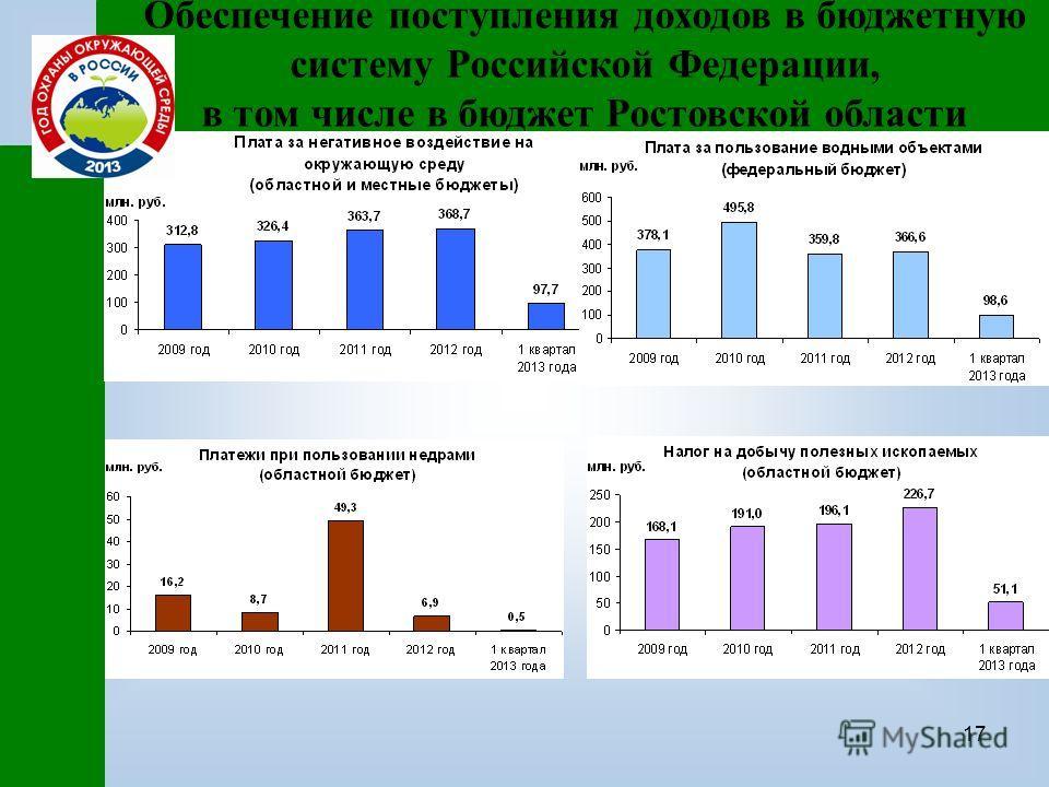 17 Обеспечение поступления доходов в бюджетную систему Российской Федерации, в том числе в бюджет Ростовской области