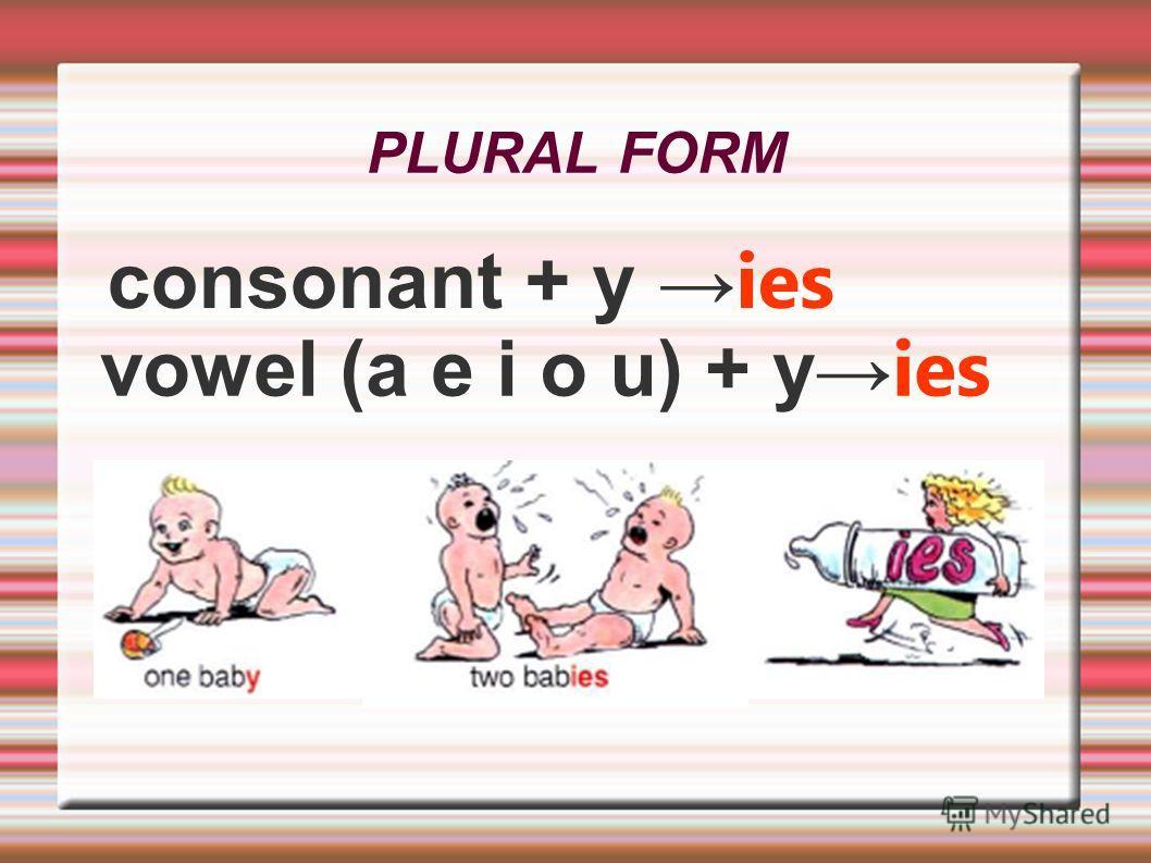 PLURAL FORM consonant + y ies vowel (a e i o u) + y ies